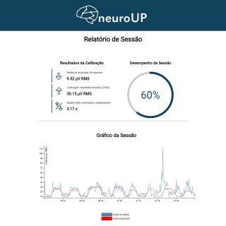 neuroUP PRO – Mensal
